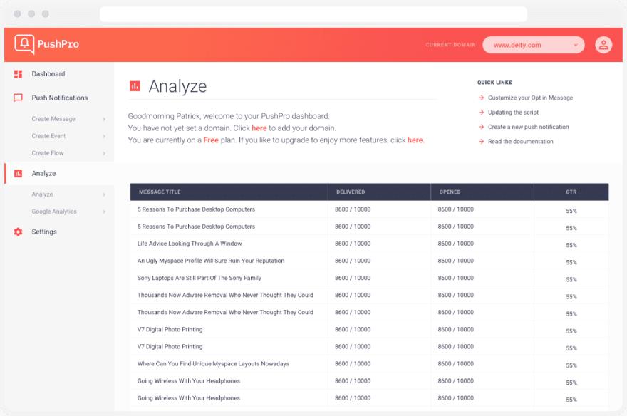 PushPro Analyze Dashboard