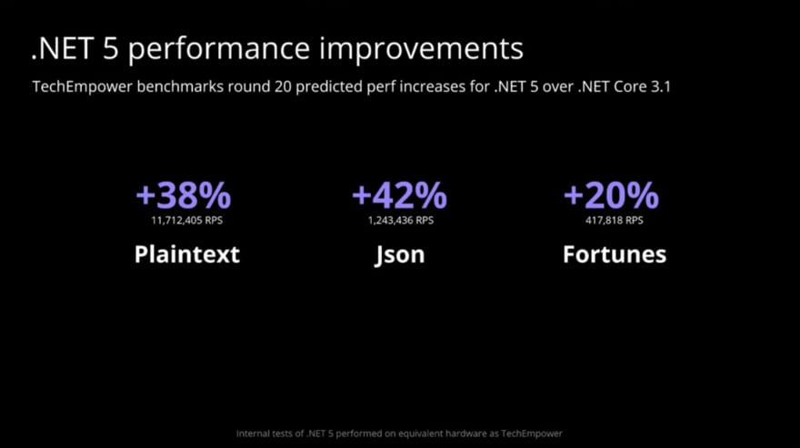 .net5-performance-improvements-1