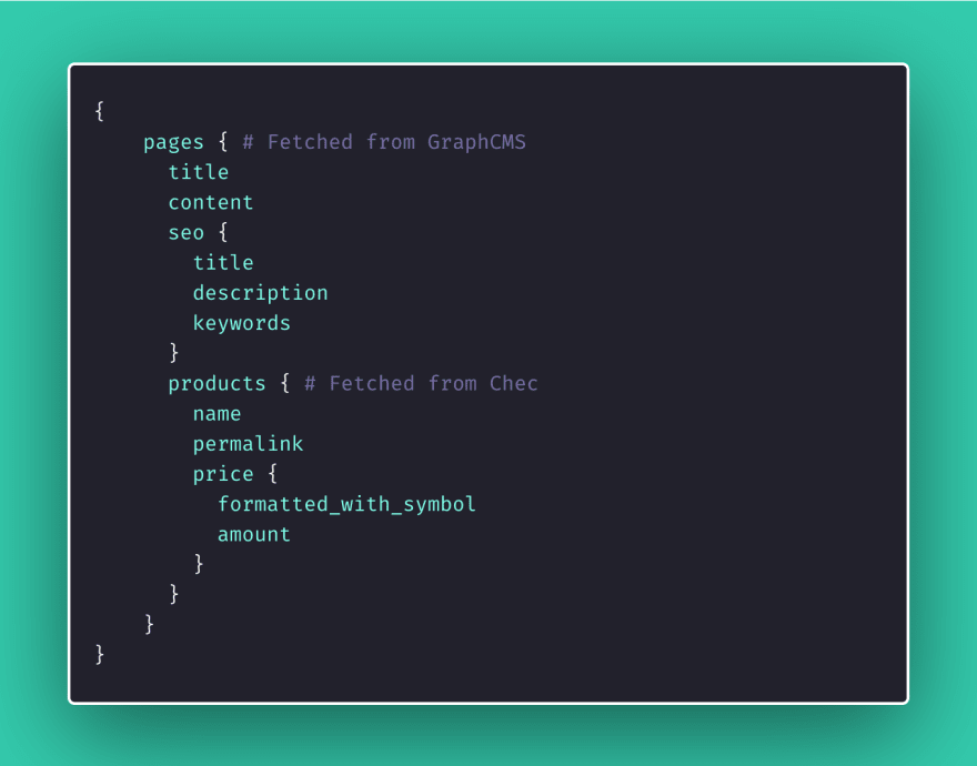 GraphQL query to fetch pages with products