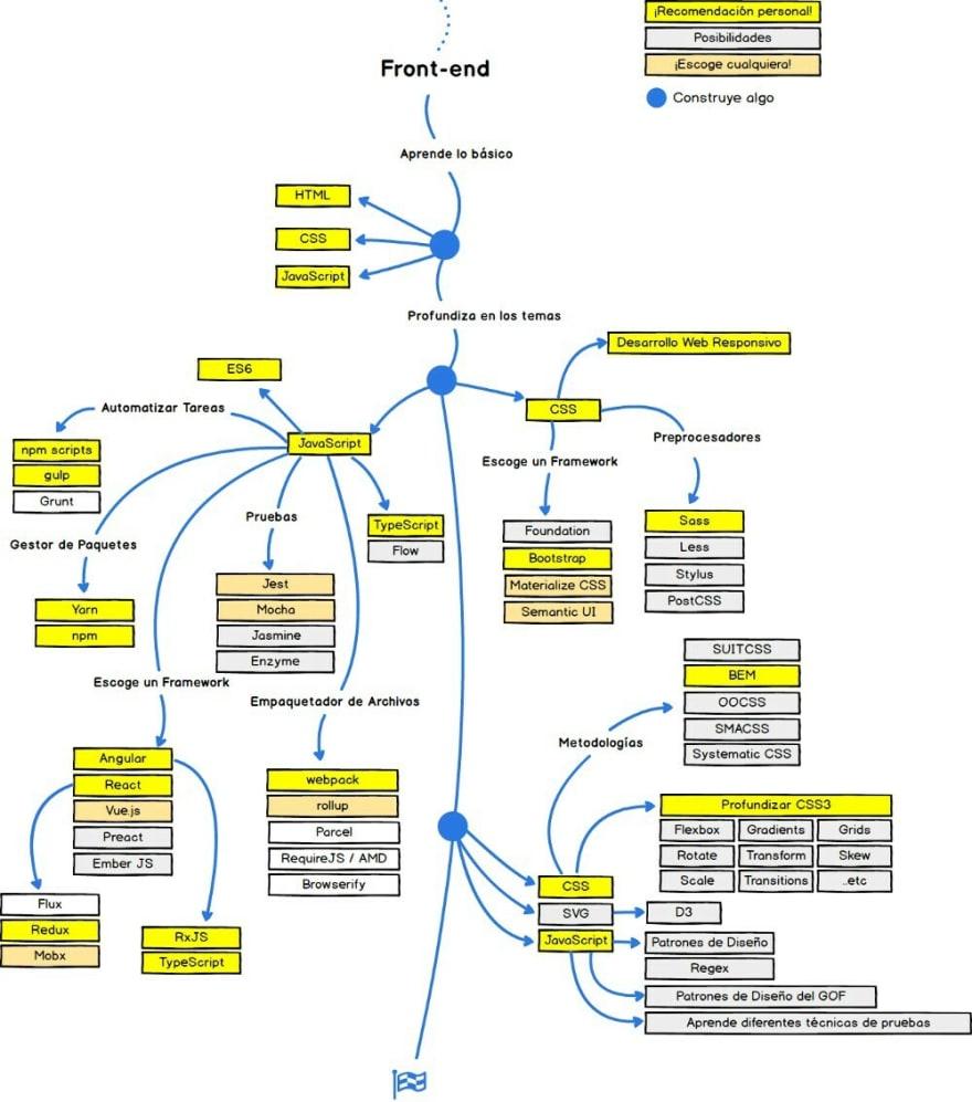 roadmap-frontend
