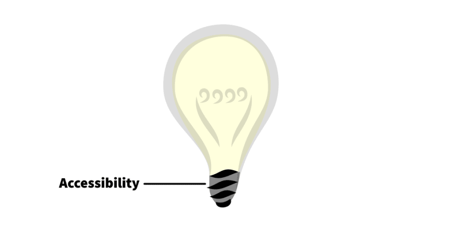The cap of a light bulb marked as 'Accessibility'.