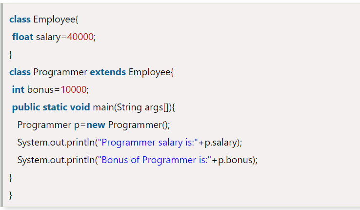 Code Snippet for Inheritance