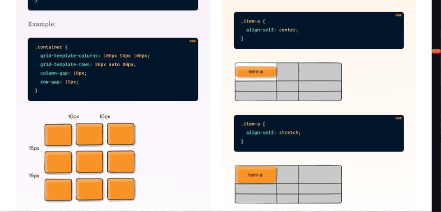 ScreenShoot of CSS Tricks' Grid Guide