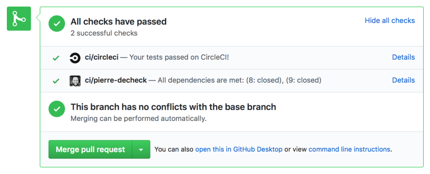 A Pull Request's checks