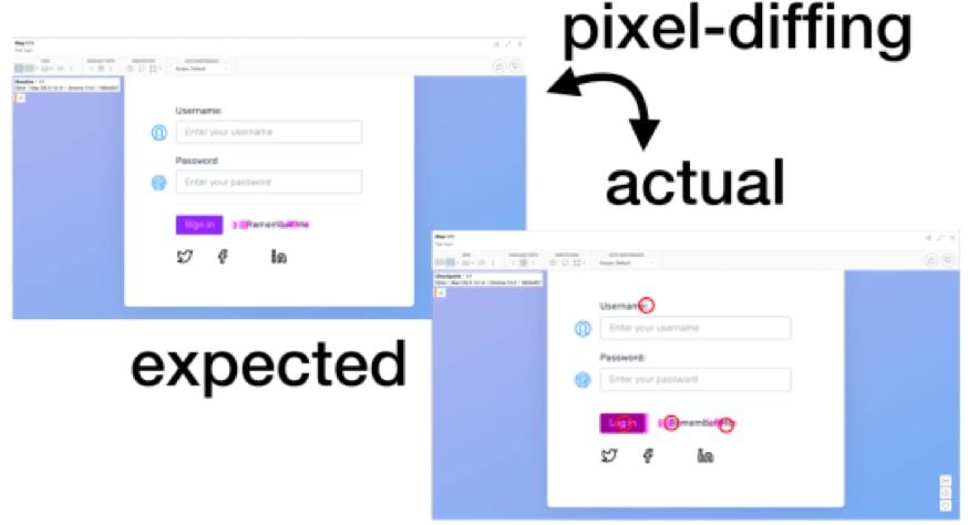 Pixel-Diff example