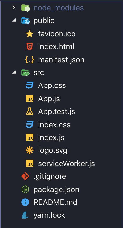 react-app folder structure