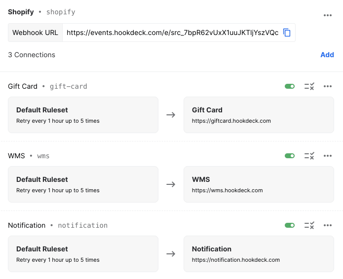 3 webhook connections in Hookdeck