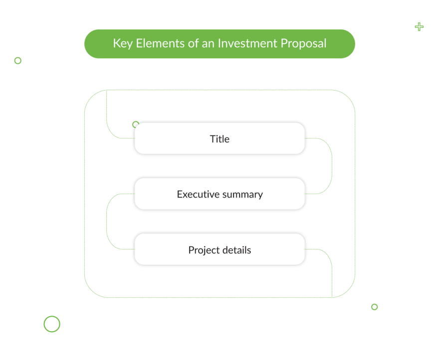 key-elements-of-an-investment-proposal