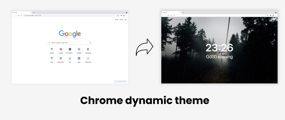 Cover image for Build dynamic wallpaper on chrome