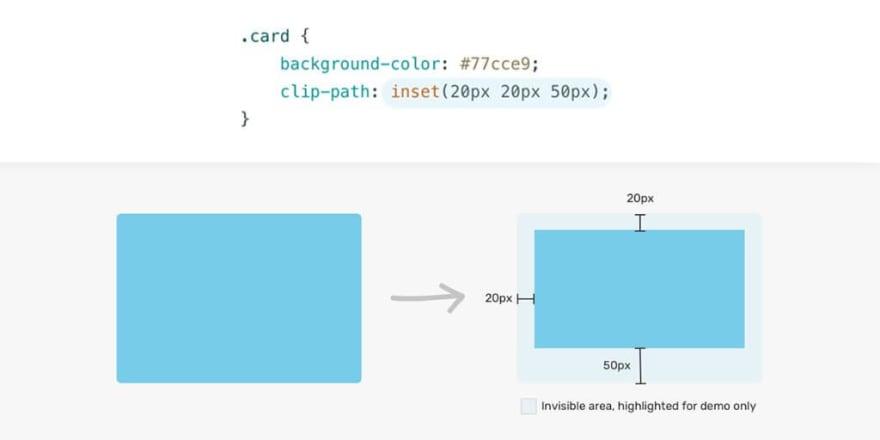 Understanding Clip Path in CSS