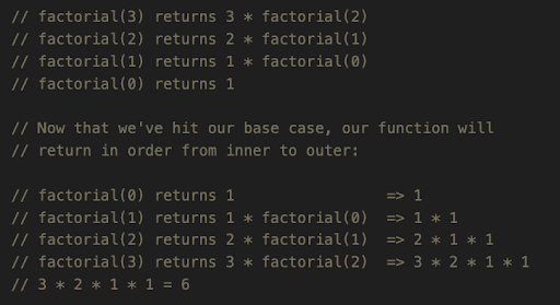 Step by step breakdown of the factorials recursion function with 3 as an input