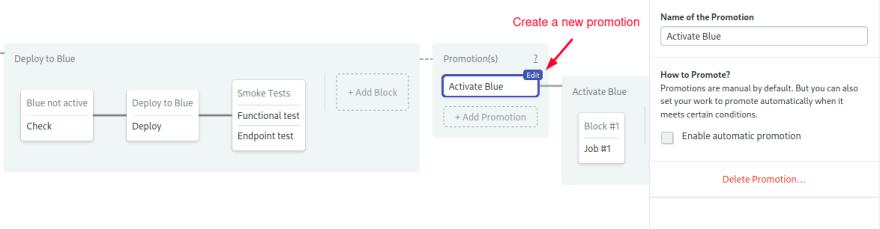 activate blue promotion