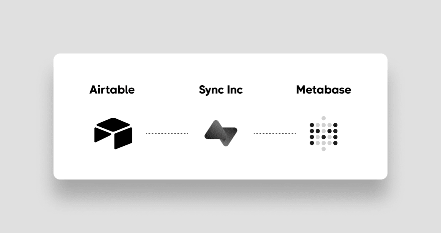 Airtable to Sync Inc to Metabase data flow