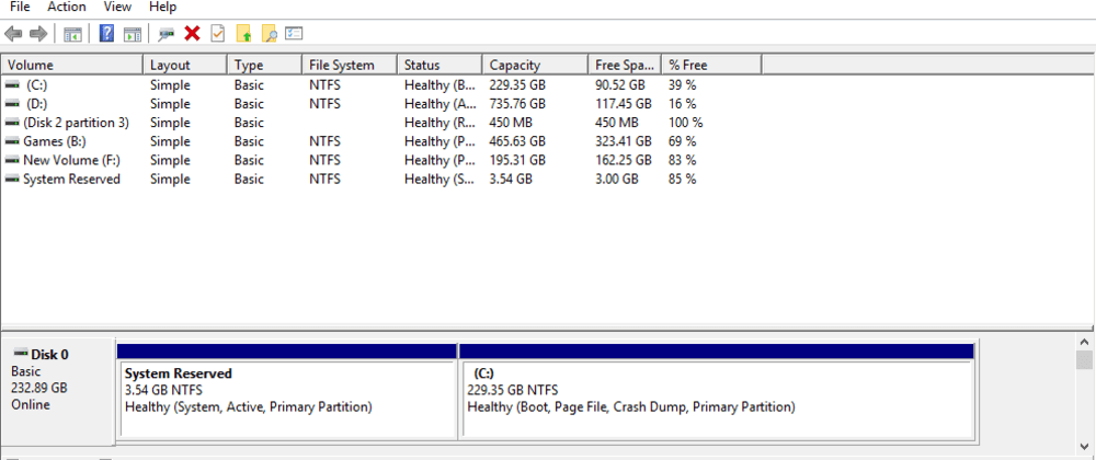 Cover image for Extend Windows System Reserved Partition