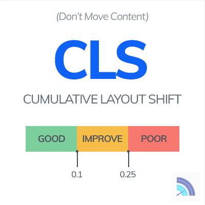 CLS Metric Range