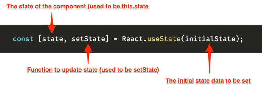 useState syntax