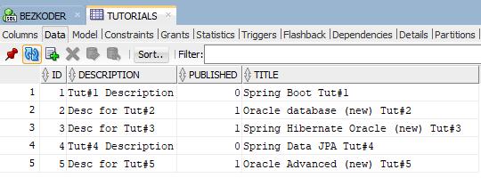 spring-boot-oracle-example-crud-database-update-tutorial