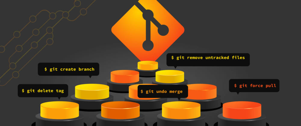 Cover image for 10 insanely useful Git commands you wish existed – and their alternatives