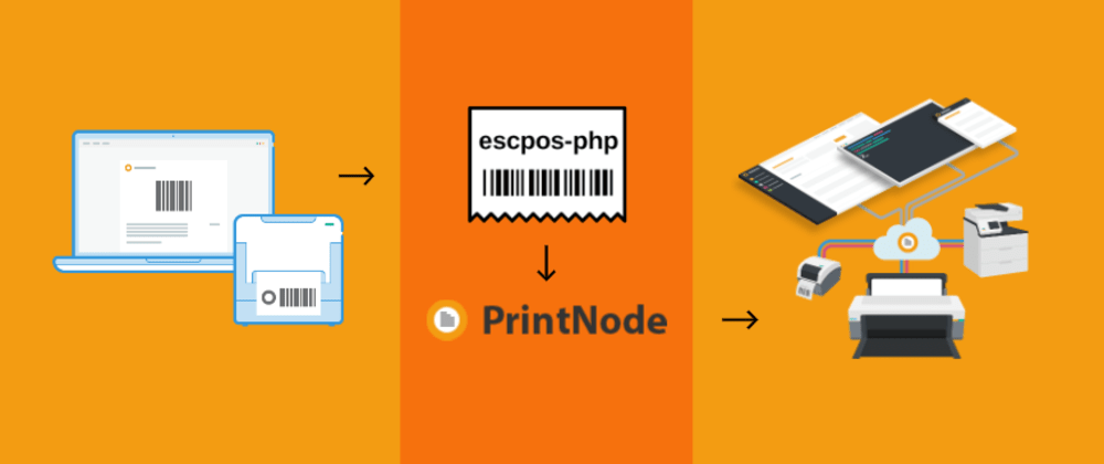 Cover image for Sending Raw Base64 to PrintNode using PHP