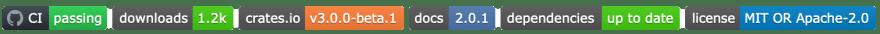 actix-web-grants badges