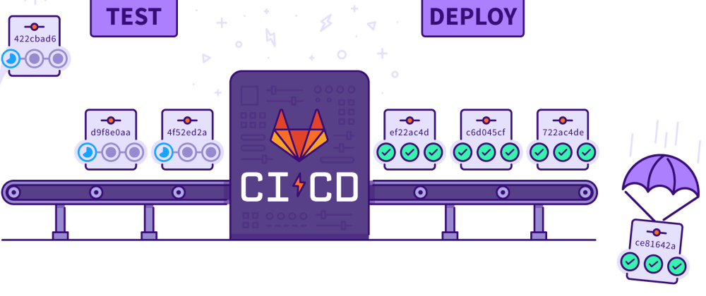 Cover image for Build and deploy React using Gitlab CI pipeline