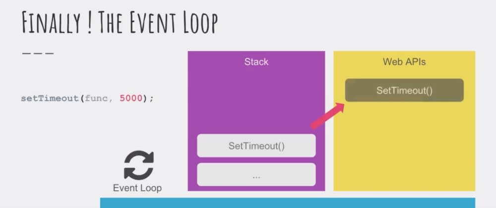 """Cover image for What is this """"Event Loop"""" that they speak of in Javascript?"""