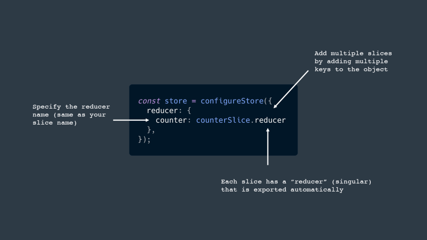 """Specify the reducer name (same as your slice name). Add multiple slices by adding multiple keys to the object. Each slice has a """"reducer"""" (singular) that is exported automatically"""