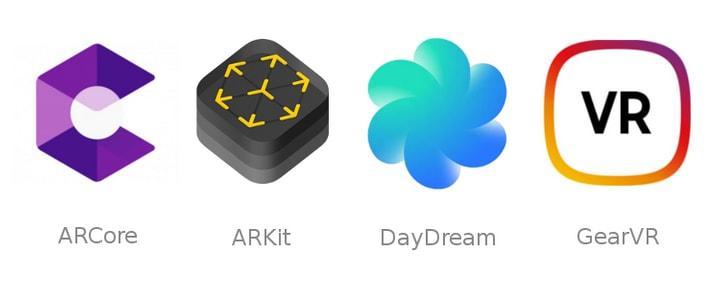 Viro Supported Platforms