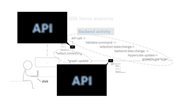 Alt text of image