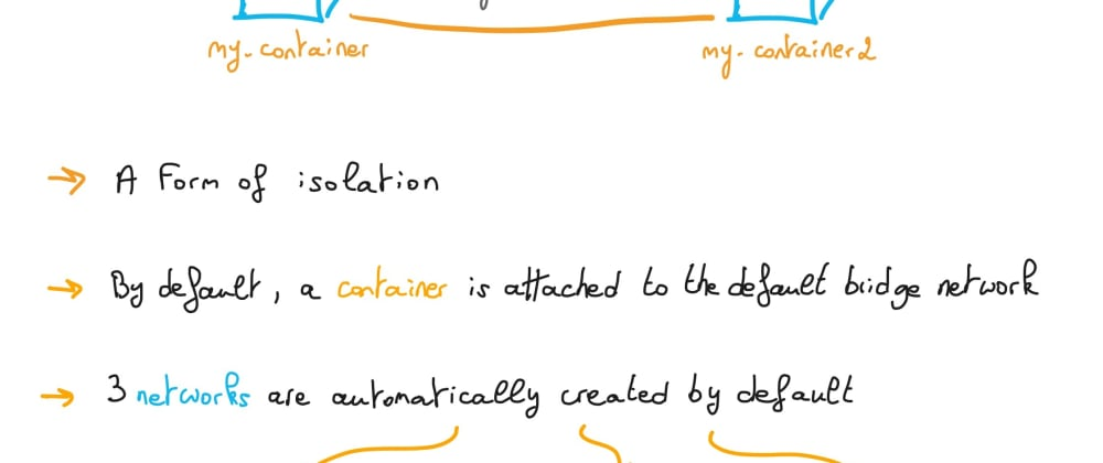 Cover image for Understanding Docker: part 32 – Networks
