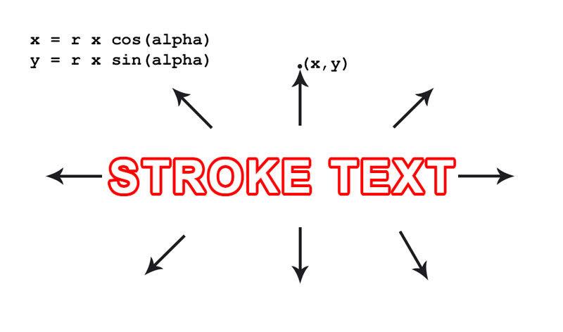 CSSストロークテキスト