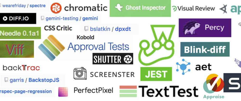 Cover image for Your basic Allowlist-testing Options