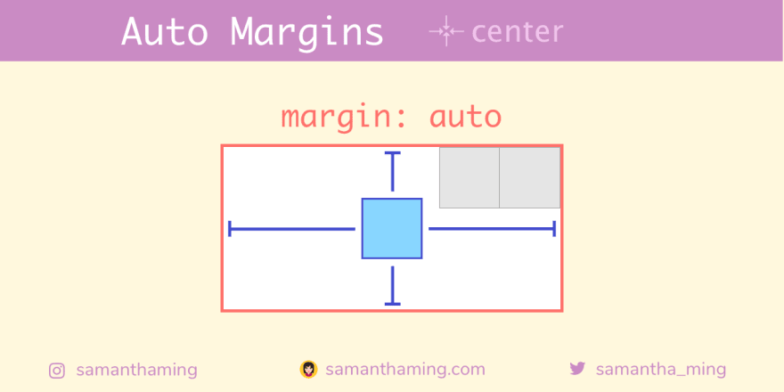 Centering Alignment with margin:auto
