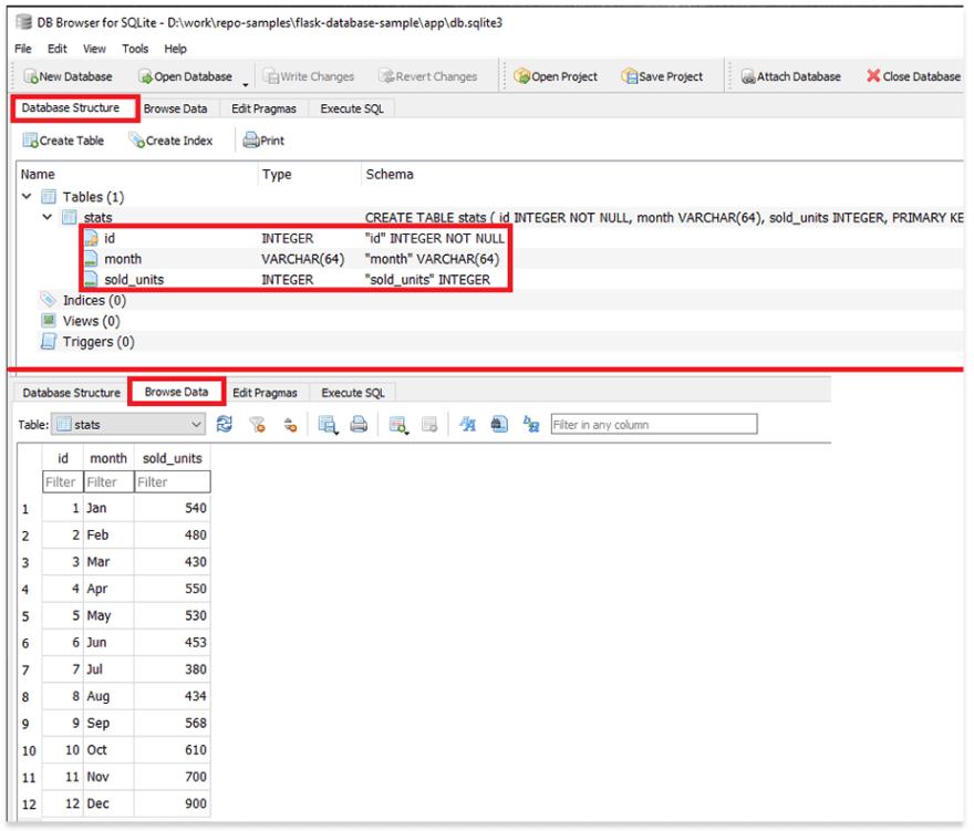 Flask Database Sample - SQLite Inspect.