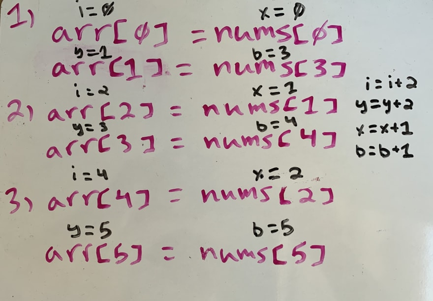 Whiteboard of my solution