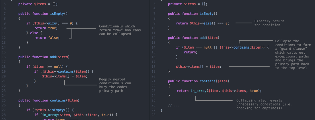 A month of clean code