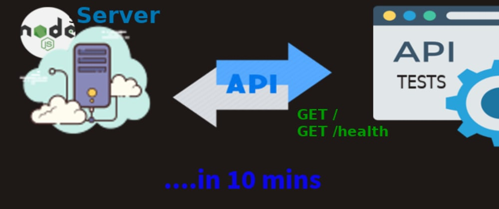 Cover image for Running a local server and API testing in less than 10 mins 😮