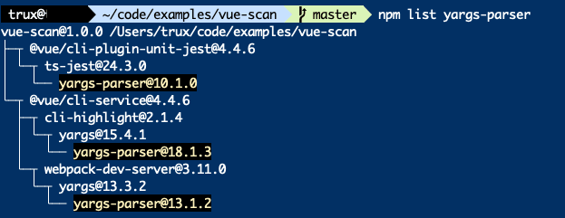 Results of npm list yargs-parser