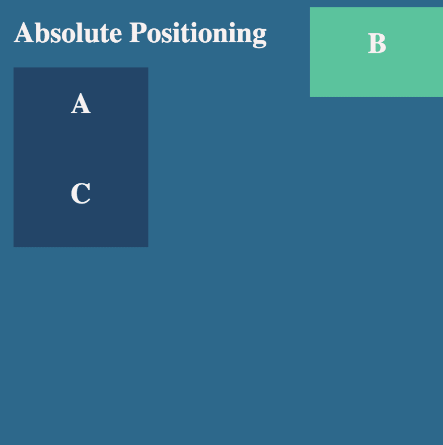 Absolute positioning