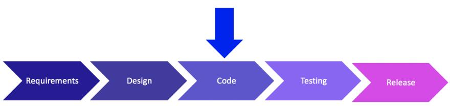 Coding Phase of the SDLC