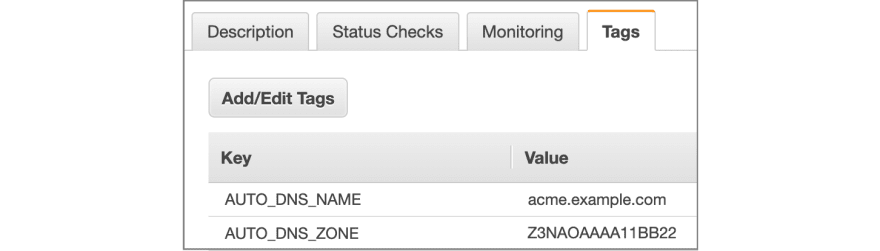 EC2 instance tags