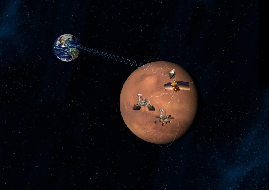 A visualization NASA's Relay Network