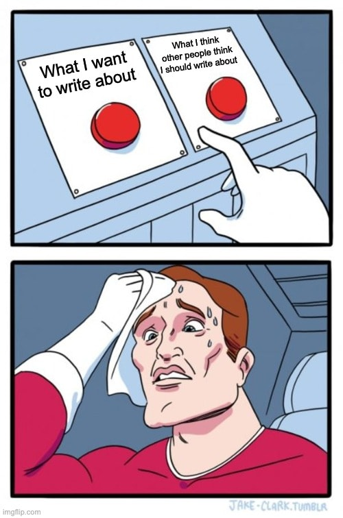Choosing the button meme for writing content
