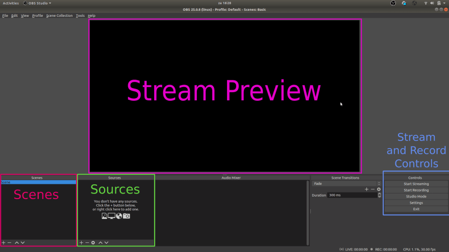 OBS interface - stream preview, scenes, sources, and controls