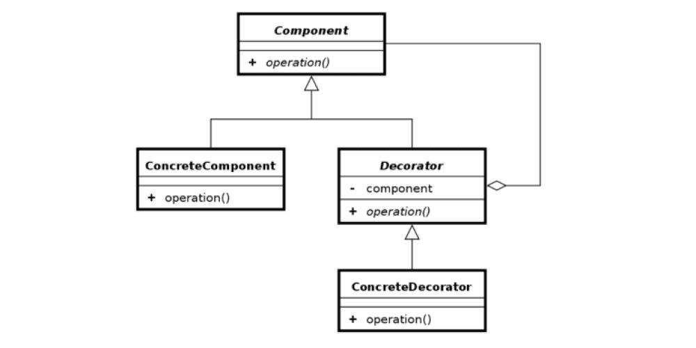 TypeScript method decorators example - DEV Community 👩 💻👨 💻