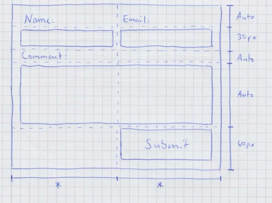 CSS grid intro for WPF/XAML developers - DEV Community 👩 💻👨 💻