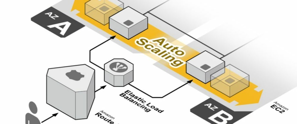 Cover image for Scaling AWS EC2 Instances