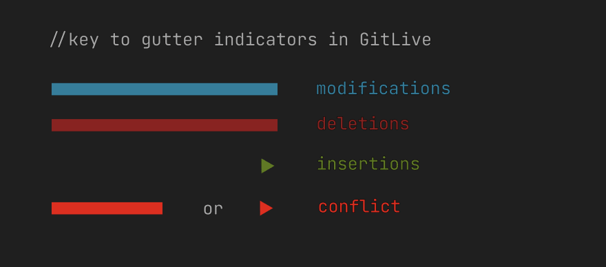 key indicators-dark.png