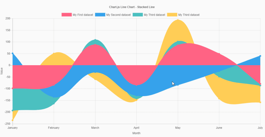 19 Online Tools for Creating Charts