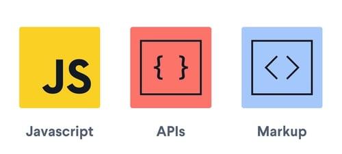 JAMStack: JavaScript APIs Markup